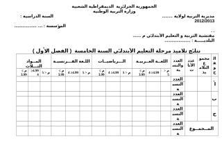 نتائج تلاميذ مرحلة تعليم الابتدائي-2009-2010.doc