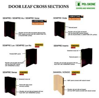 Polskone - door sections part 3.pdf
