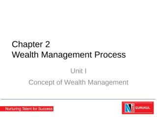 Chapter 2 - Wealth Management Process.pptx