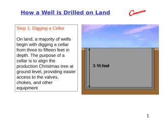 How a well is drilled on land.ppt