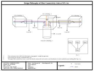 FO Link Design NITJSR-4.ppt