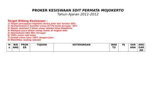 PROKER KESISWAAN 2011-2012.doc