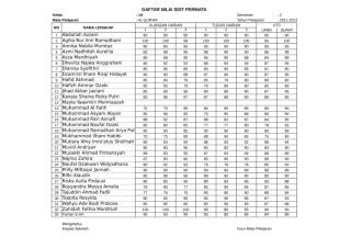 daftar nilai UMMI 2011 - 2012.xls